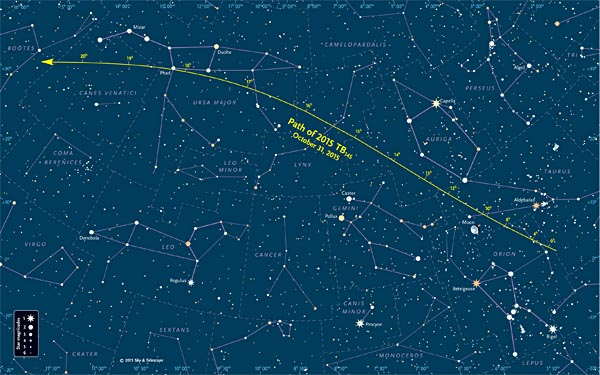 asteroid viewing path tonight - photo #4